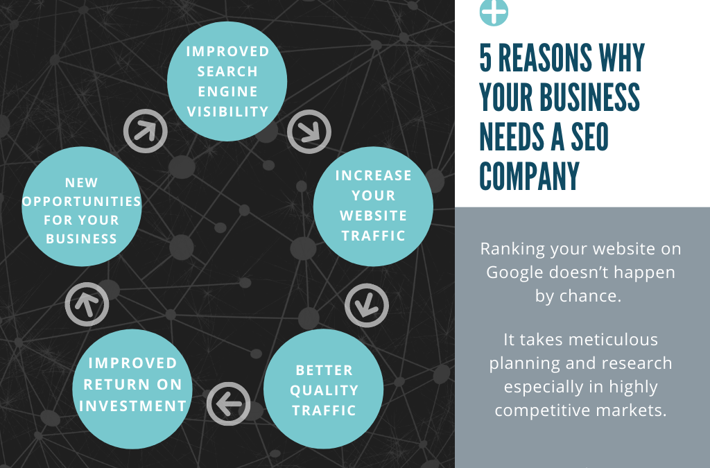 5 Reasons Why Your Business Needs a SEO Company in 2021